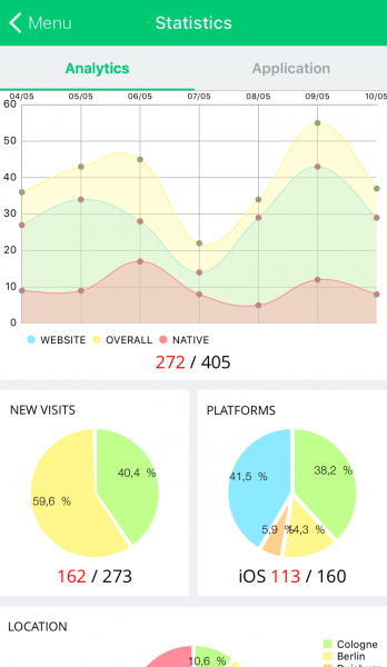 App Statistics on your hands with the Connect App